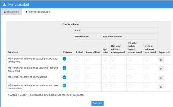 Kasutajal on võimalik saada teavitusi tähtaegade lähenemise kohta.